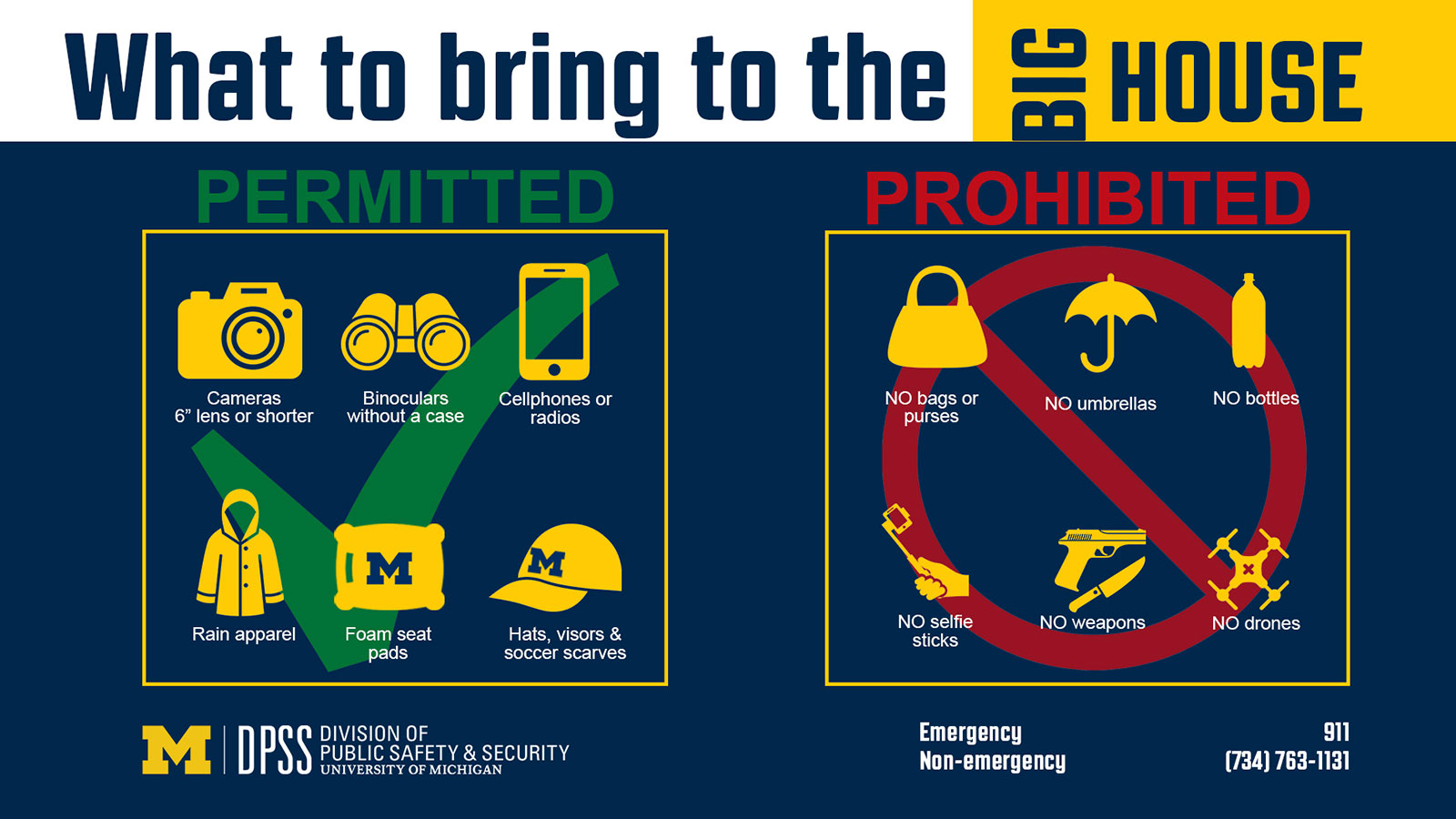 Parking Information for Football Game Days - University of Michigan